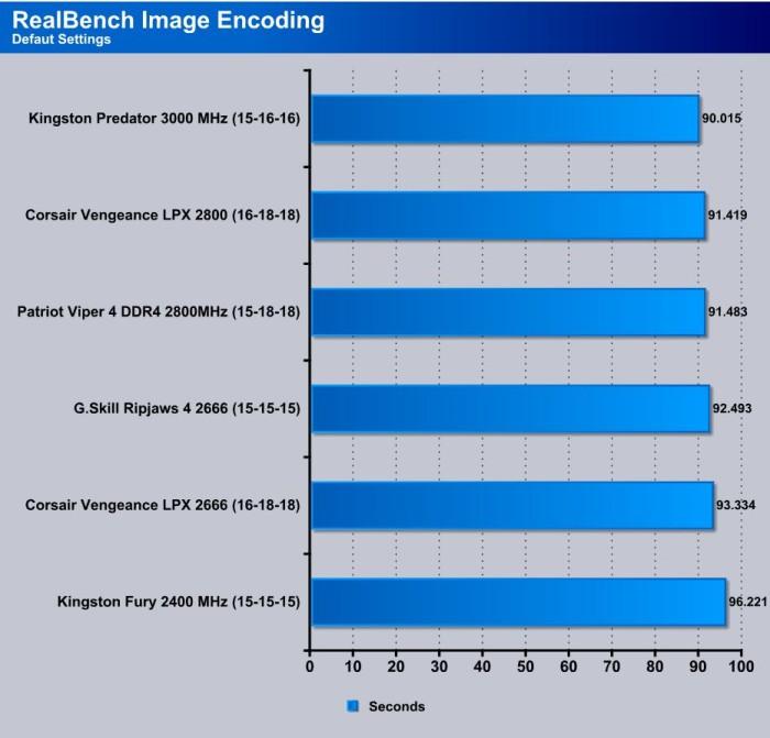 RealBench_Imgae_Encoding