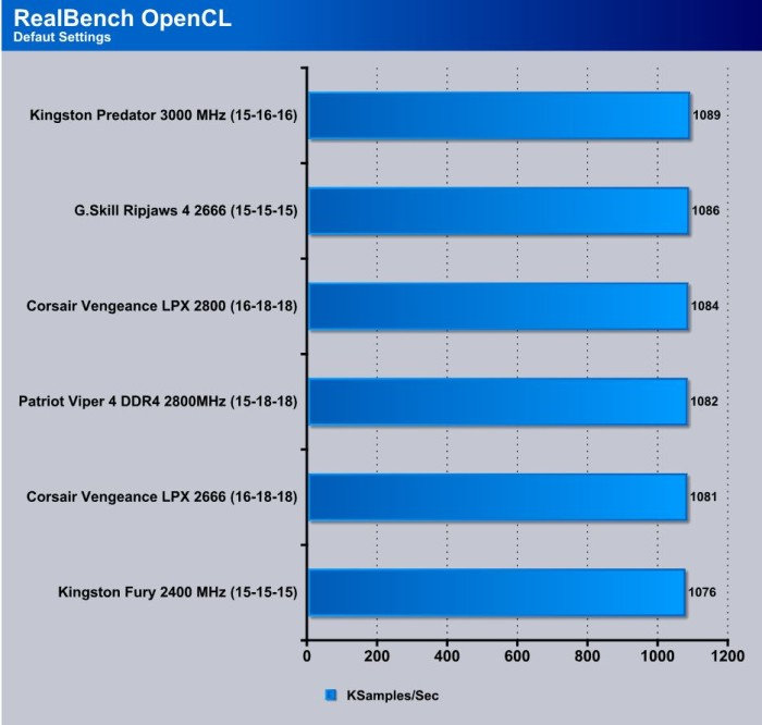 RealBench_OpenCL