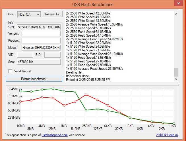 USB_Flash_Benchmark_Pred_os