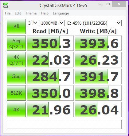 CDM_USB
