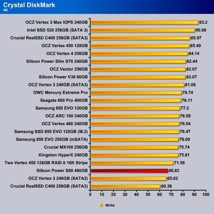 Crystal_DishMark_4k_Write