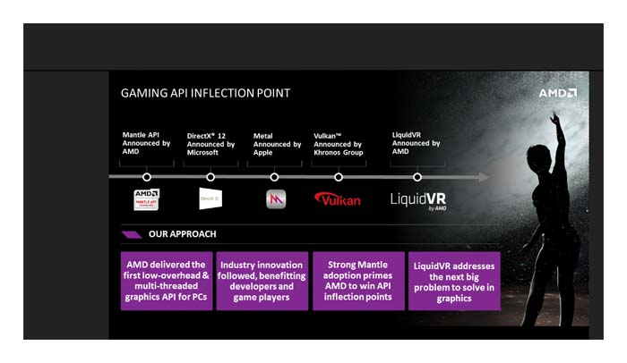AMD 2015 Product Lineup: Carizzo APU and new GPU with HBM