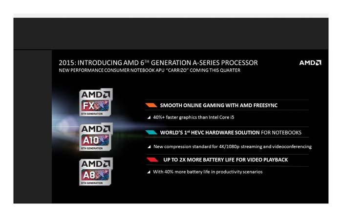 AMD_2015_Lineup_08