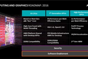 AMD_2016_roadmap