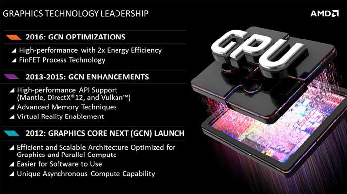 AMD_2016_roadmap_02