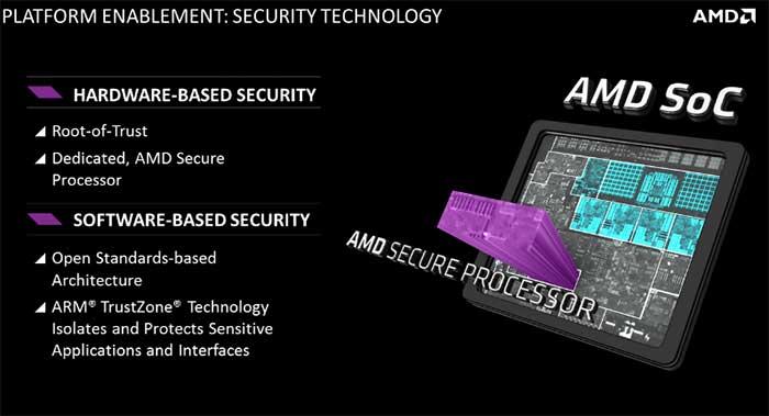 AMD_2016_roadmap_04