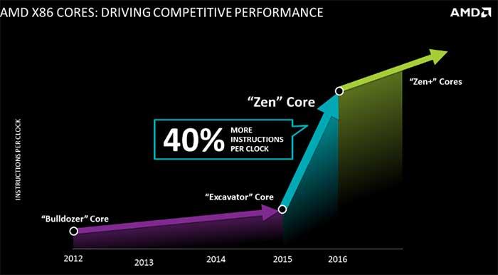 AMD_Zen_02