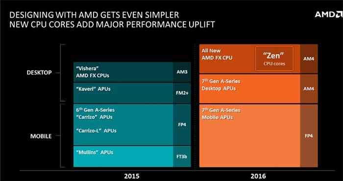 AMD_Zen_04