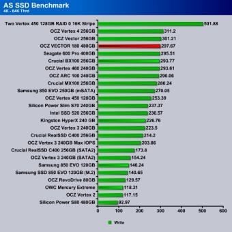 AS_SSD_4K-64KThrdWrite