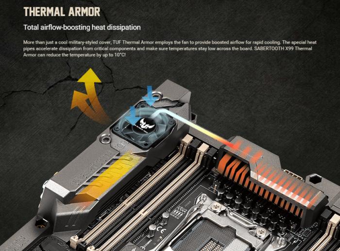 Thermal Armor