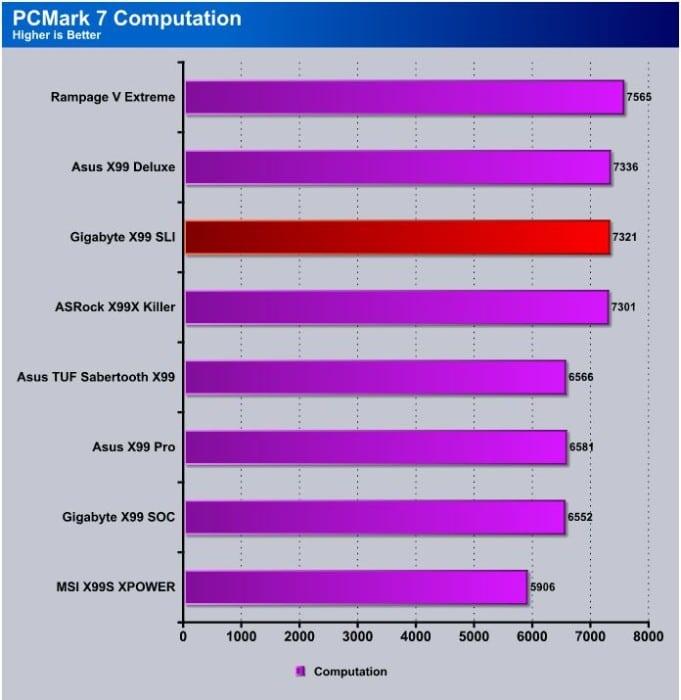 PCMark7_Computation