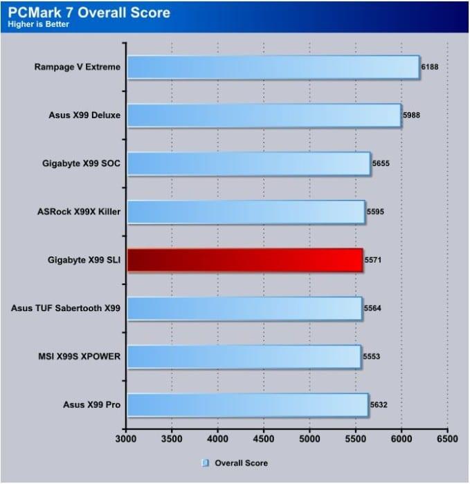 PCMark_Overall_Score