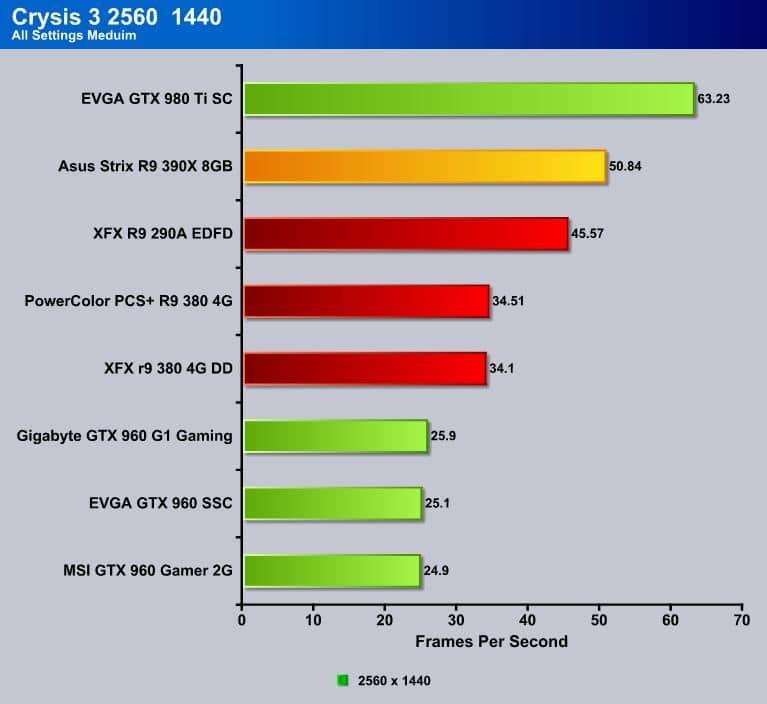 512 bit vs 256 bit