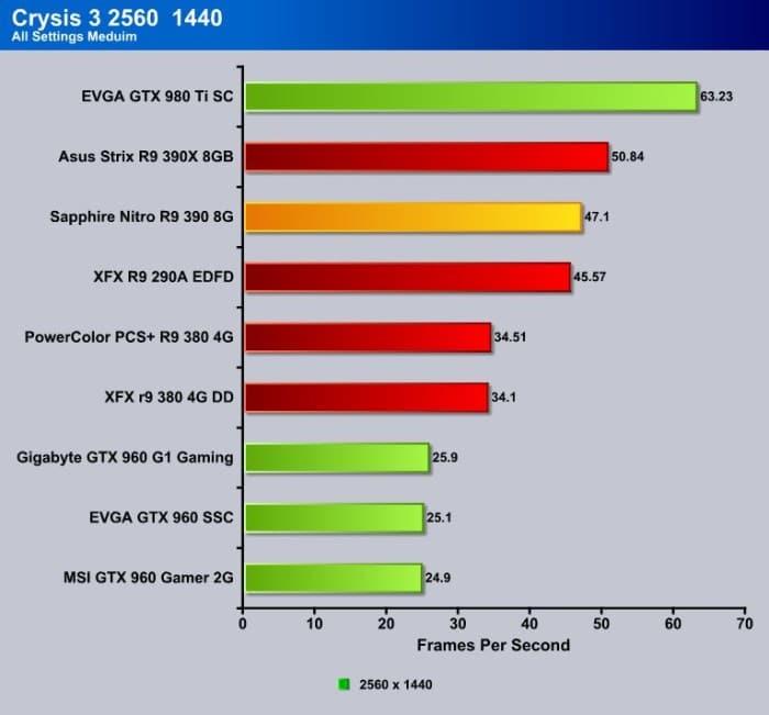 Crysis_1440