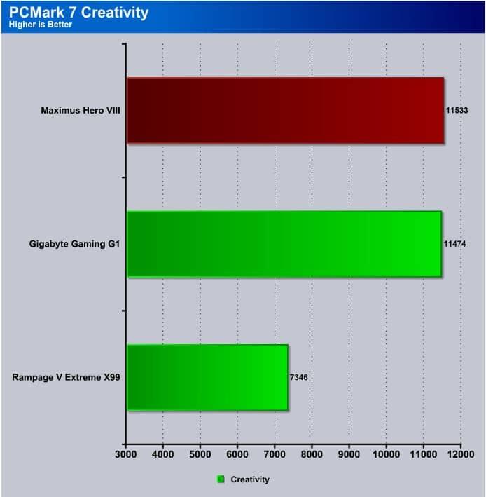PCM_Creativity