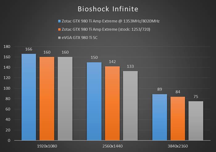oc_bioshock
