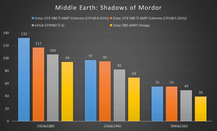 shadows_mordor