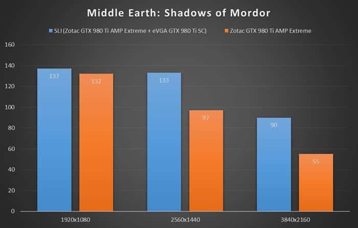 sli_middle_earth