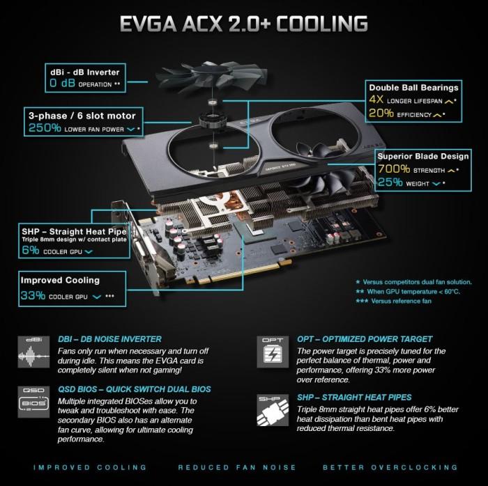 EVGA_GTX_950FTW_ACX