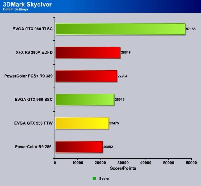 EVGA_GTX_950FTW_SKYDIVER_DEFAULT