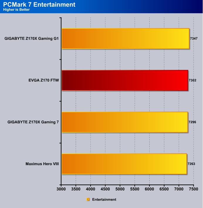 PCMark_Entertainment