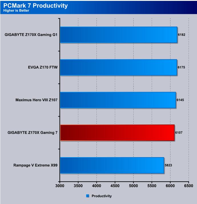 PCMark_Productivity