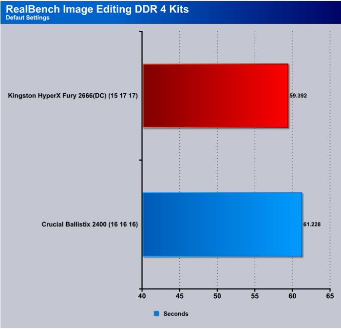 Realbench_Image_editing