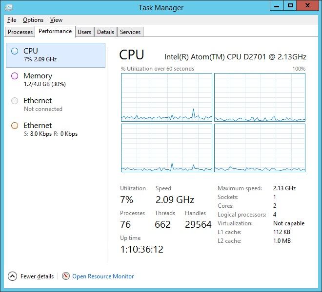 W2000+_Task_Manager