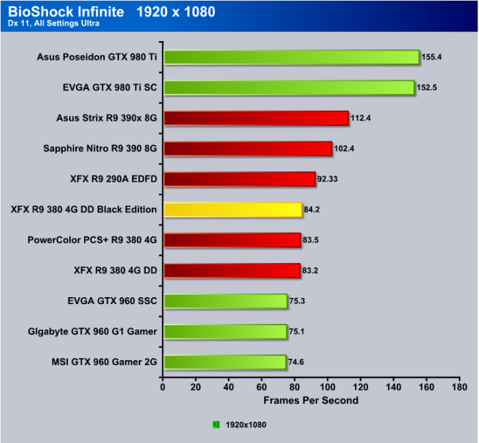BioShock_1080