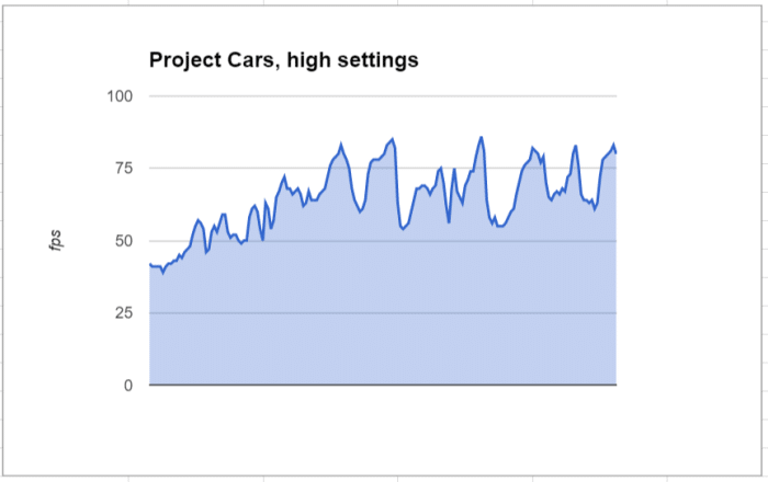 project_cars2