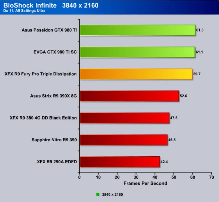 Bioshock_1440_4K