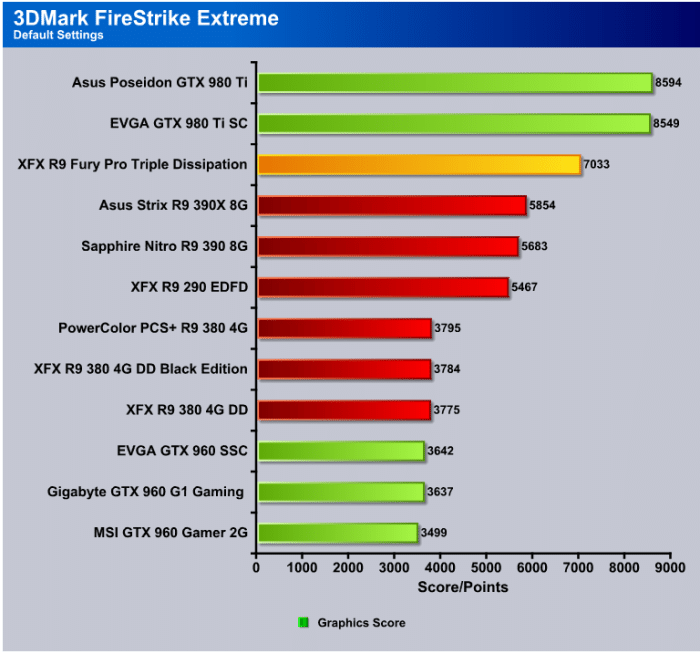 Firestrike_Extreme