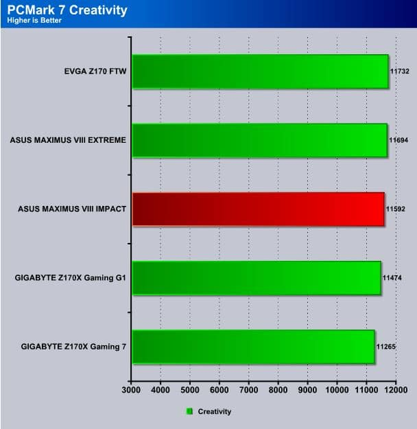 PCMARK-CREATIVITY-IMPACT