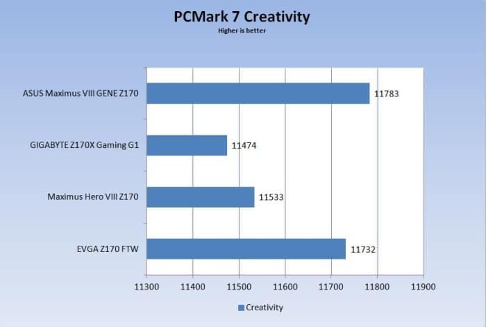 PCMark7 c