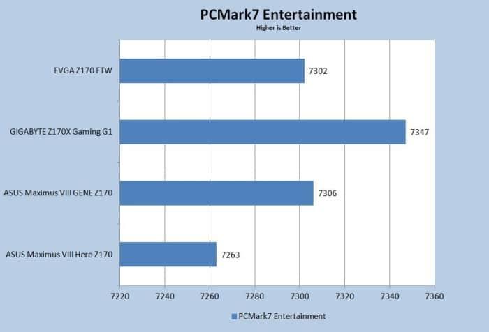 PCMark7 e