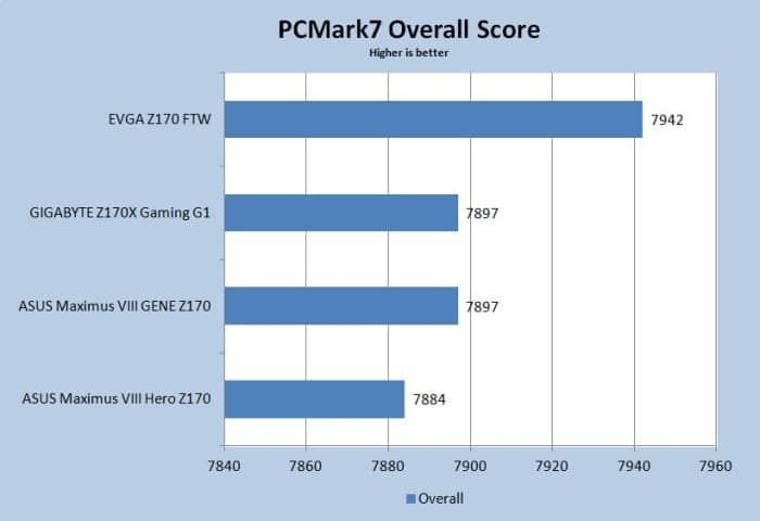 PCMark7 o