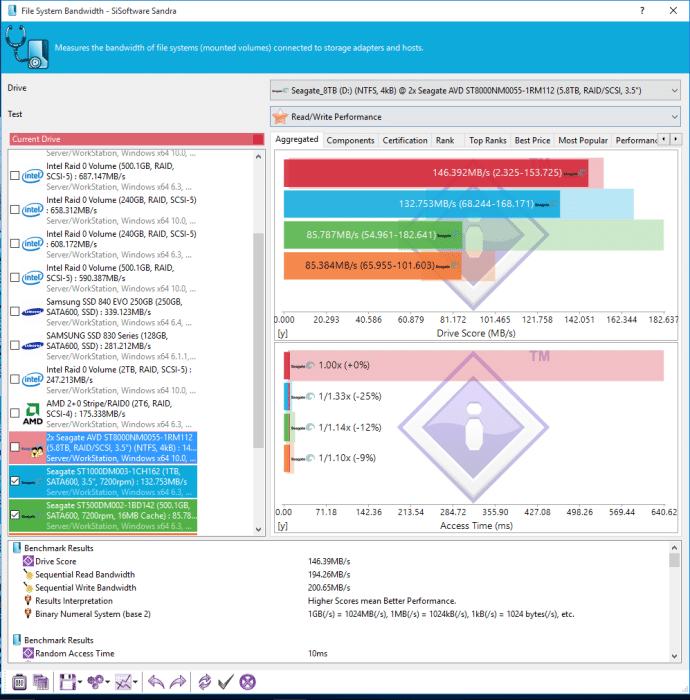 Sandra_File_System