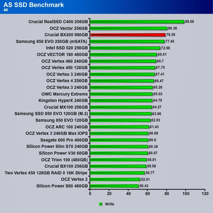AS_SSD_4KWrite