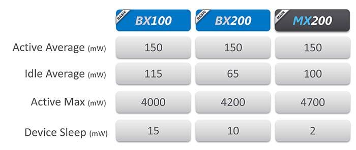 Crucial_BX200_03