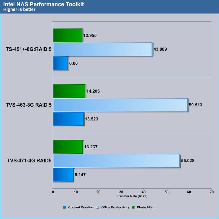 Intel_NAS_RAID5_01
