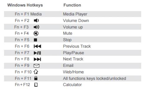 Function_Keys