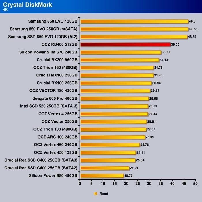 Crystal_DishMark_4k_Read