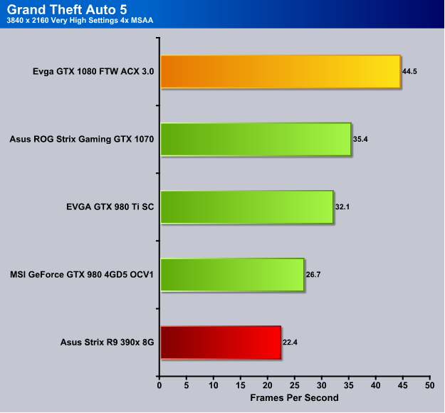 EVGA GeForce GTX 1080 FTW GAMING ACX 3 0 - Page 7 of 10