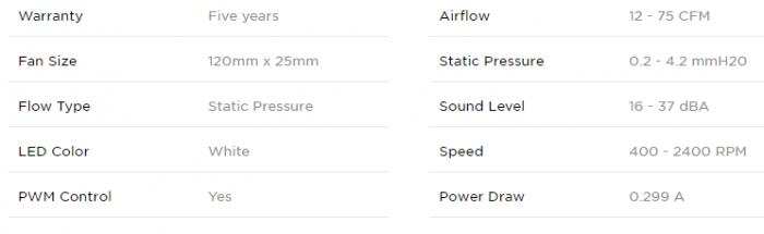 Corsair_ML120 Pro LED_9