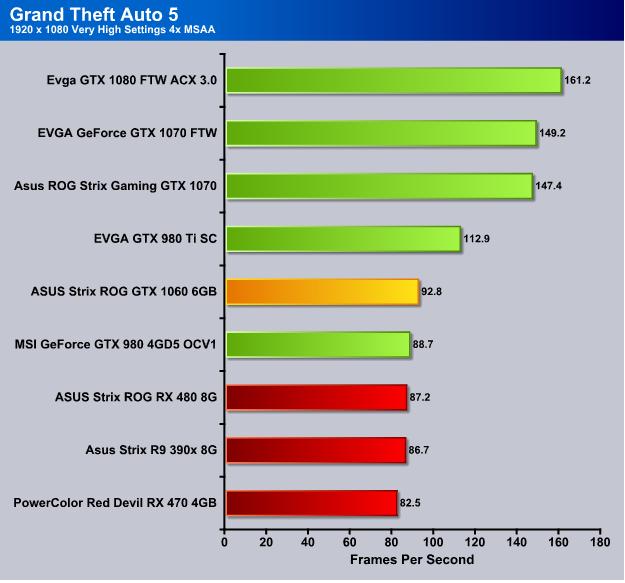 GTA5 1080p
