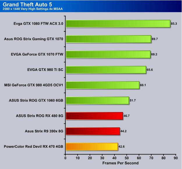 GTA5 1440p