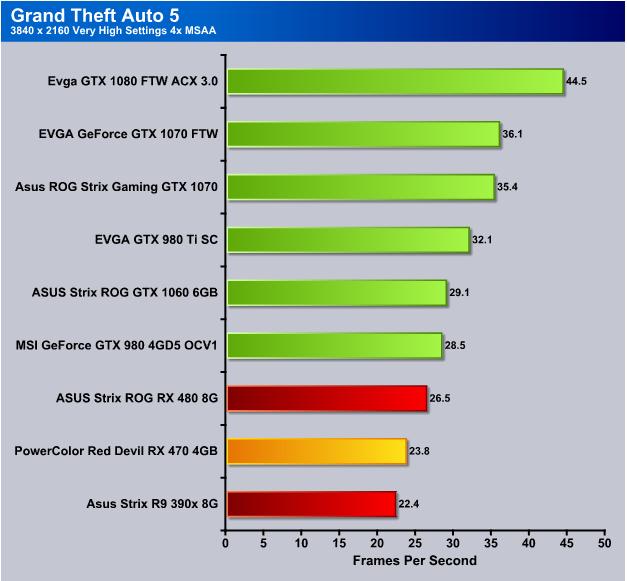 GTA5 4K