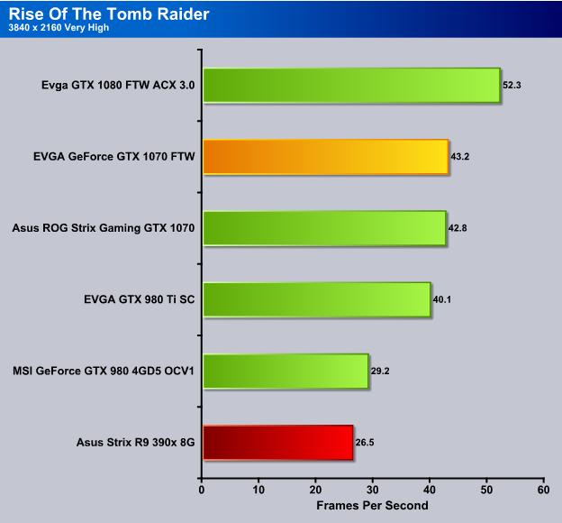 Tomb_Raider_4k