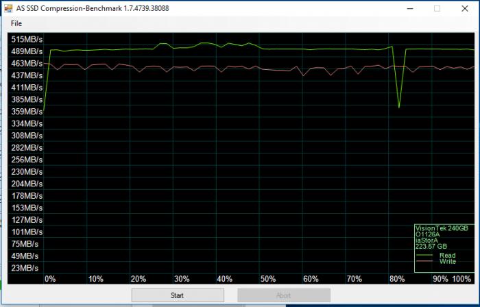 asssd_single_compression