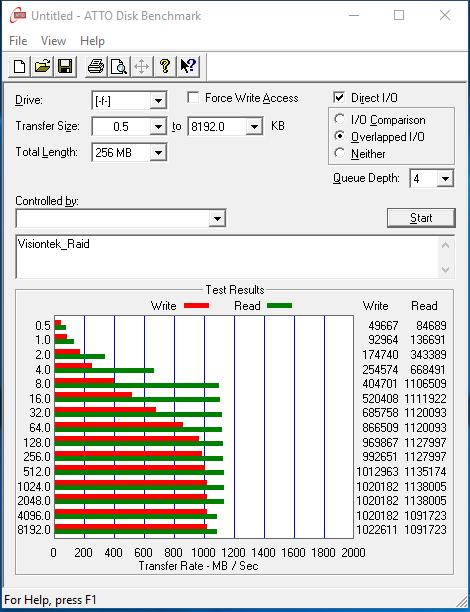 raid_atto-single-disk